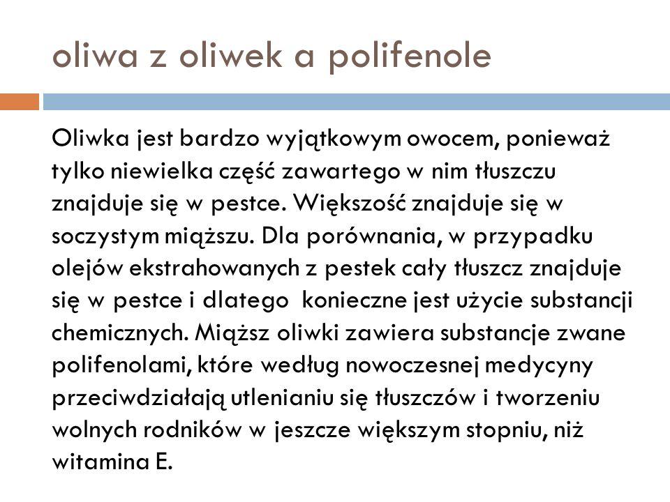 oliwa z oliwek a polifenole