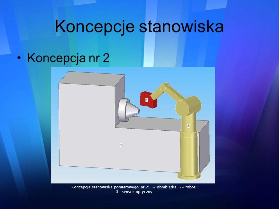 Koncepcja stanowiska pomiarowego nr 2: 1- obrabiarka; 2- robot;