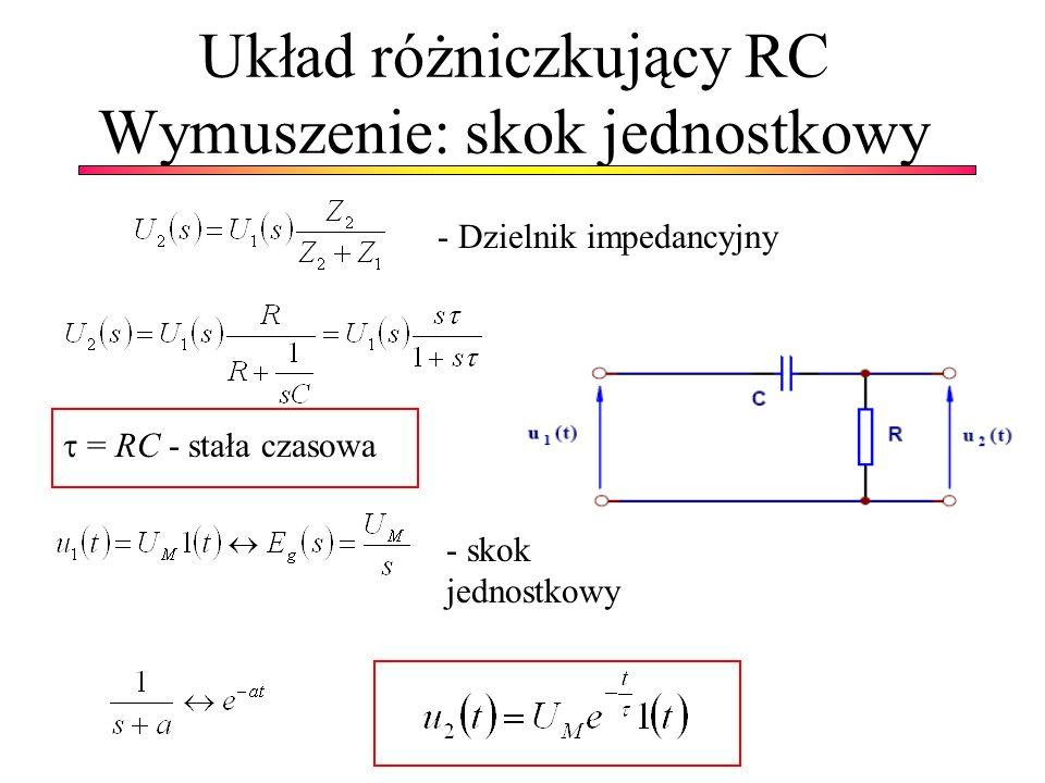 Układ różniczkujący RC Wymuszenie: skok jednostkowy