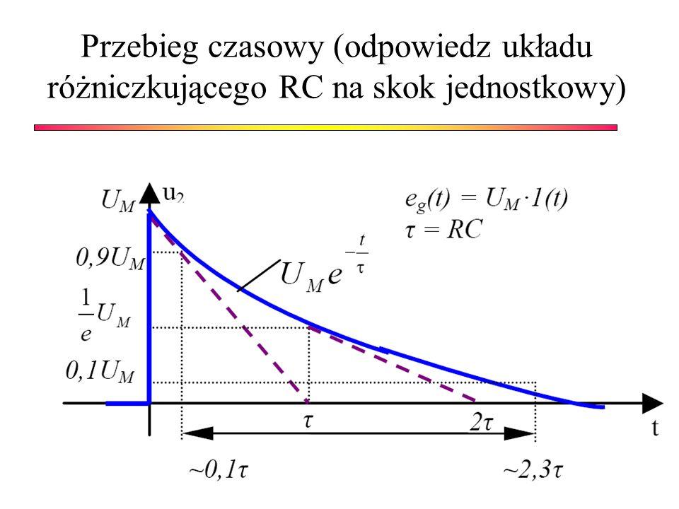 Przebieg czasowy (odpowiedz układu różniczkującego RC na skok jednostkowy)