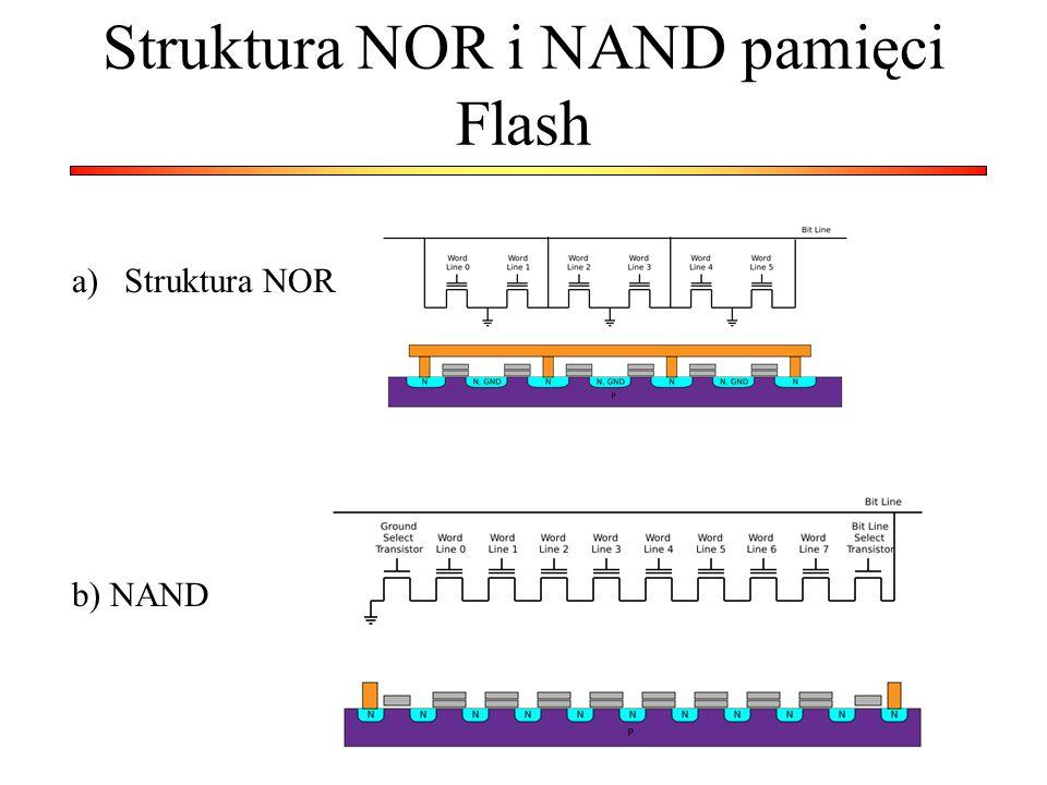 Struktura NOR i NAND pamięci Flash
