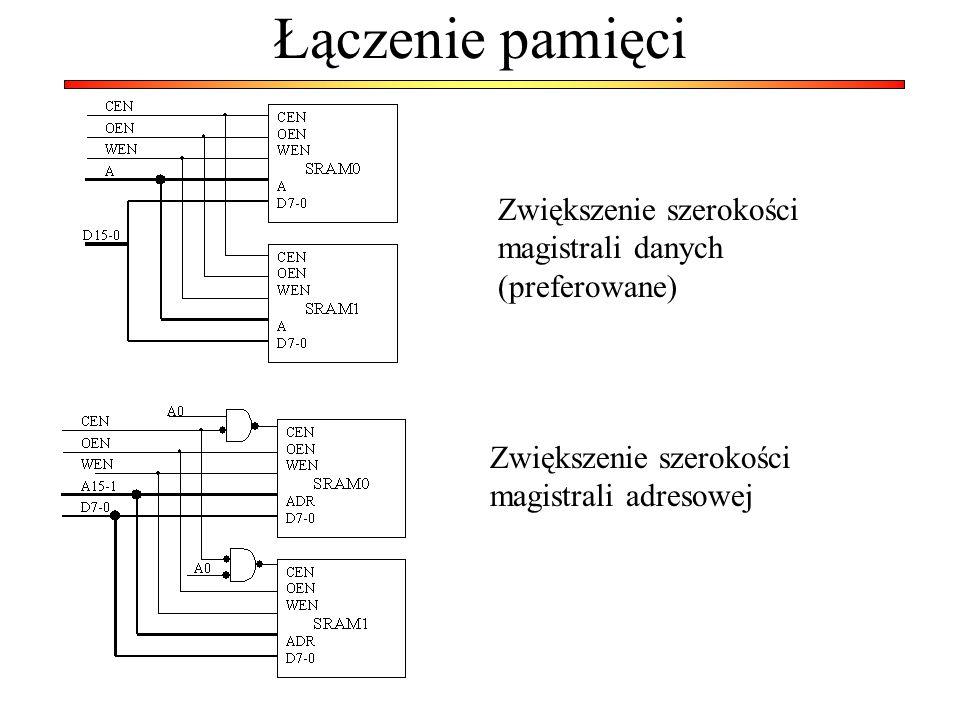 Łączenie pamięci Zwiększenie szerokości magistrali danych (preferowane) Zwiększenie szerokości magistrali adresowej.