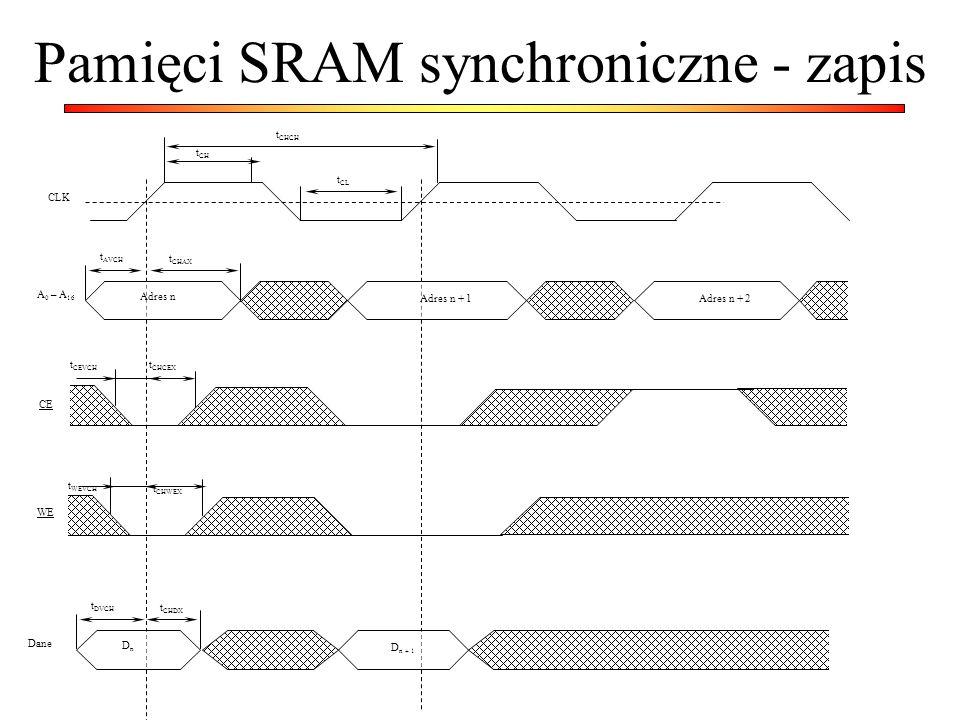 Pamięci SRAM synchroniczne - zapis