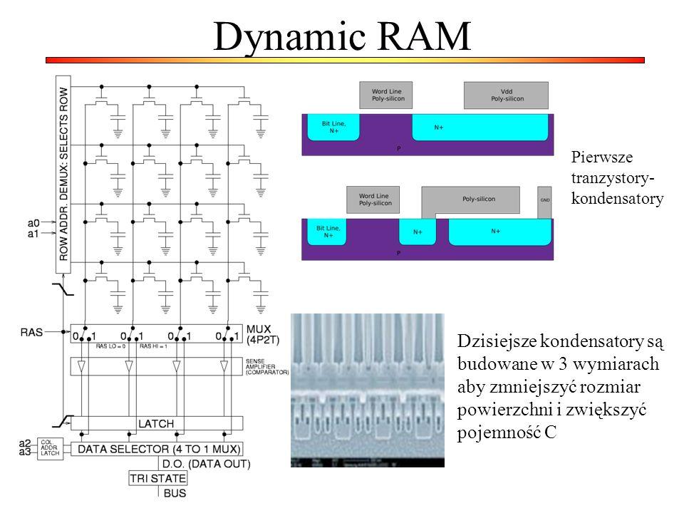 Dynamic RAM Pierwsze tranzystory-kondensatory.