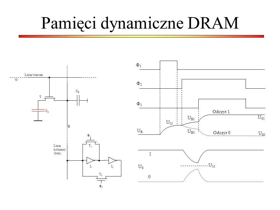 Pamięci dynamiczne DRAM