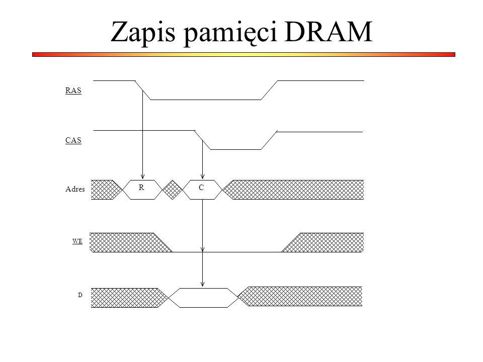 Zapis pamięci DRAM R C RAS CAS Adres WE D