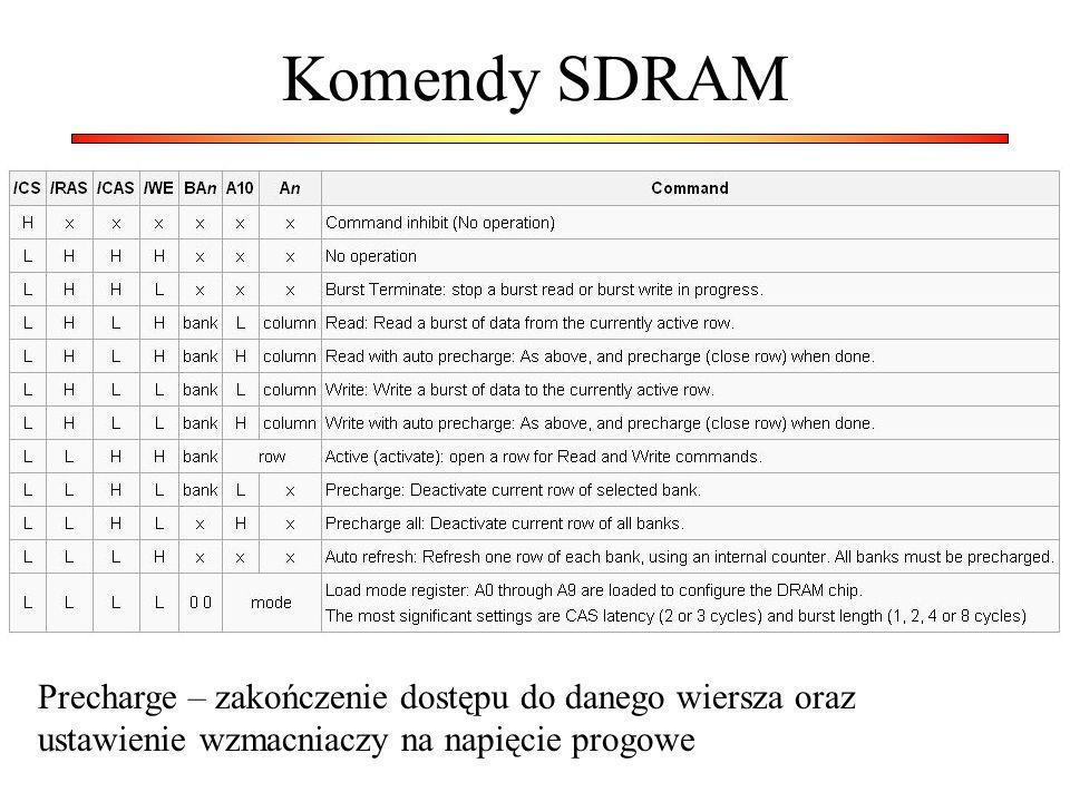 Komendy SDRAM Precharge – zakończenie dostępu do danego wiersza oraz ustawienie wzmacniaczy na napięcie progowe.