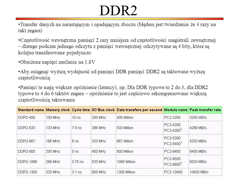 DDR2Transfer danych na narastającym i opadającym zboczu (błędem jest twierdzenie że 4 razy na takt zegara)