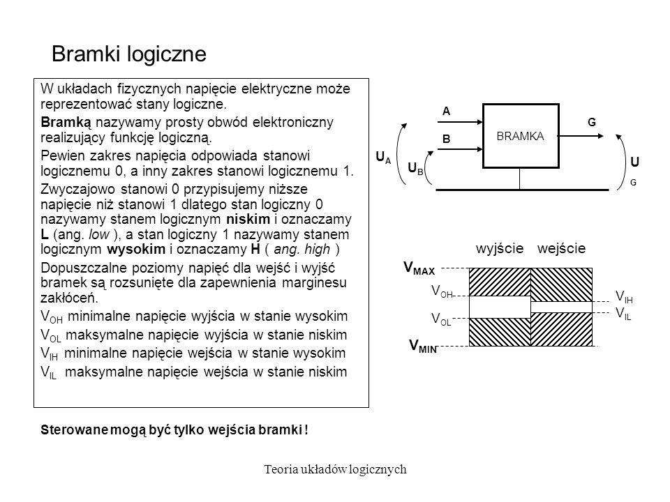 Teoria układów logicznych