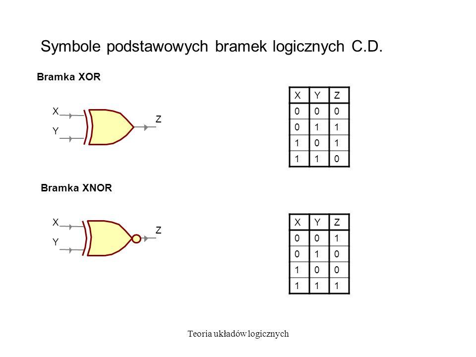 Symbole podstawowych bramek logicznych C.D.