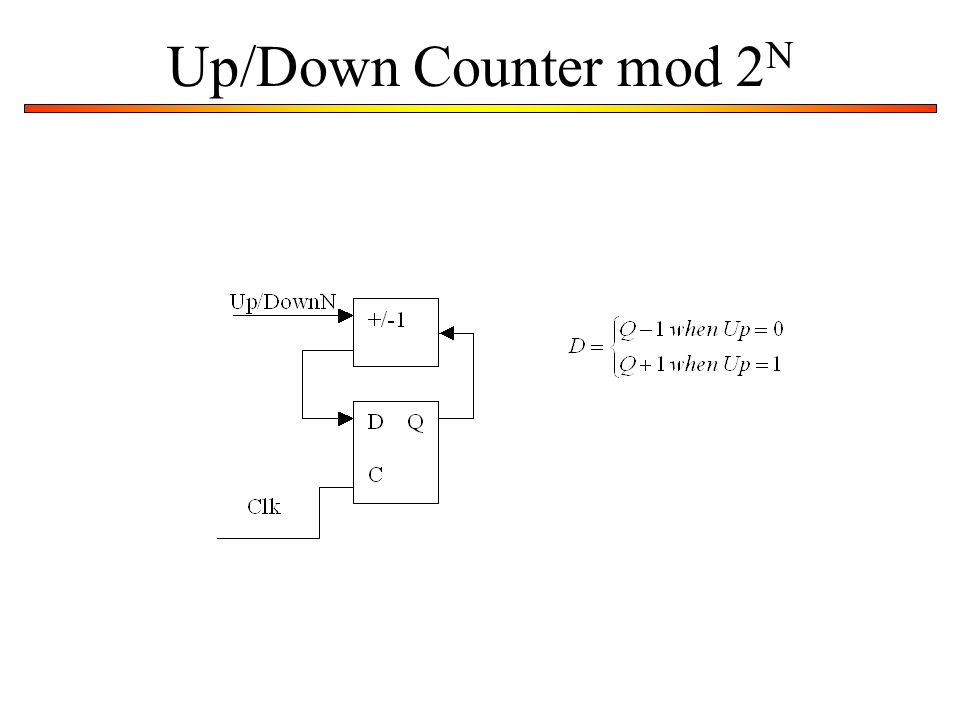 Up/Down Counter mod 2N