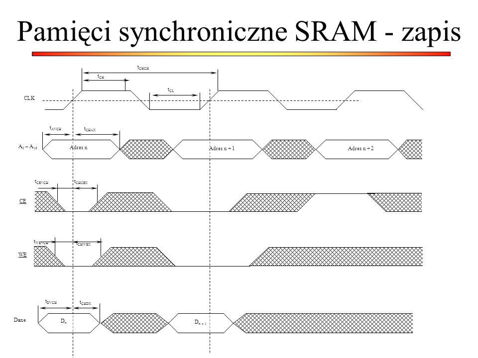 Pamięci synchroniczne SRAM - zapis