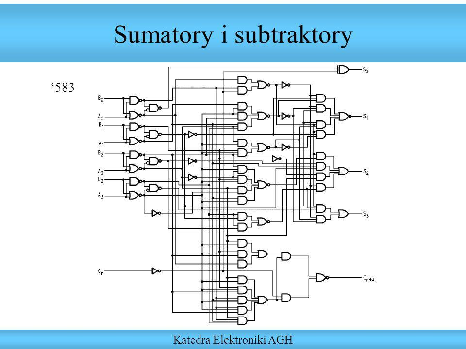 Sumatory i subtraktory