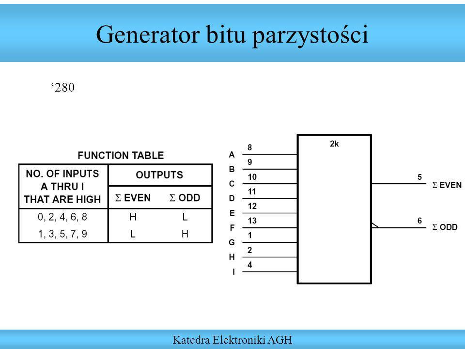 Generator bitu parzystości