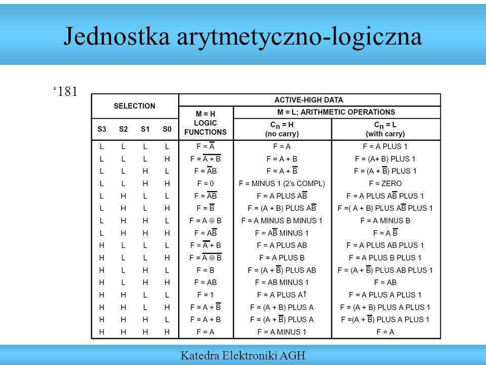 Jednostka arytmetyczno-logiczna