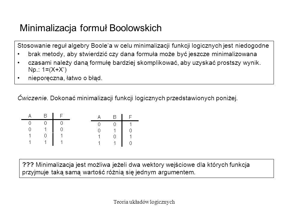 Minimalizacja formuł Boolowskich