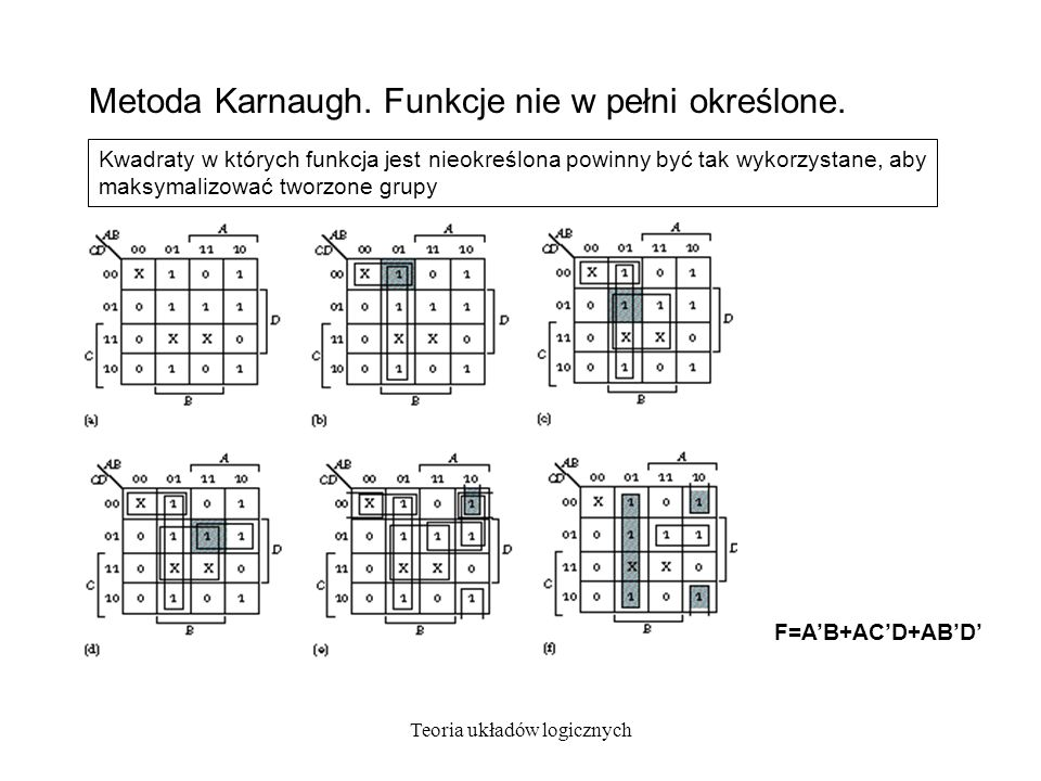 Metoda Karnaugh. Funkcje nie w pełni określone.