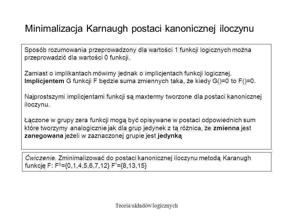 Minimalizacja Karnaugh postaci kanonicznej iloczynu