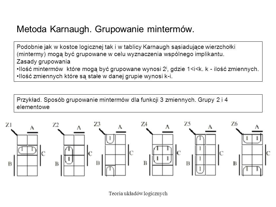 Metoda Karnaugh. Grupowanie mintermów.