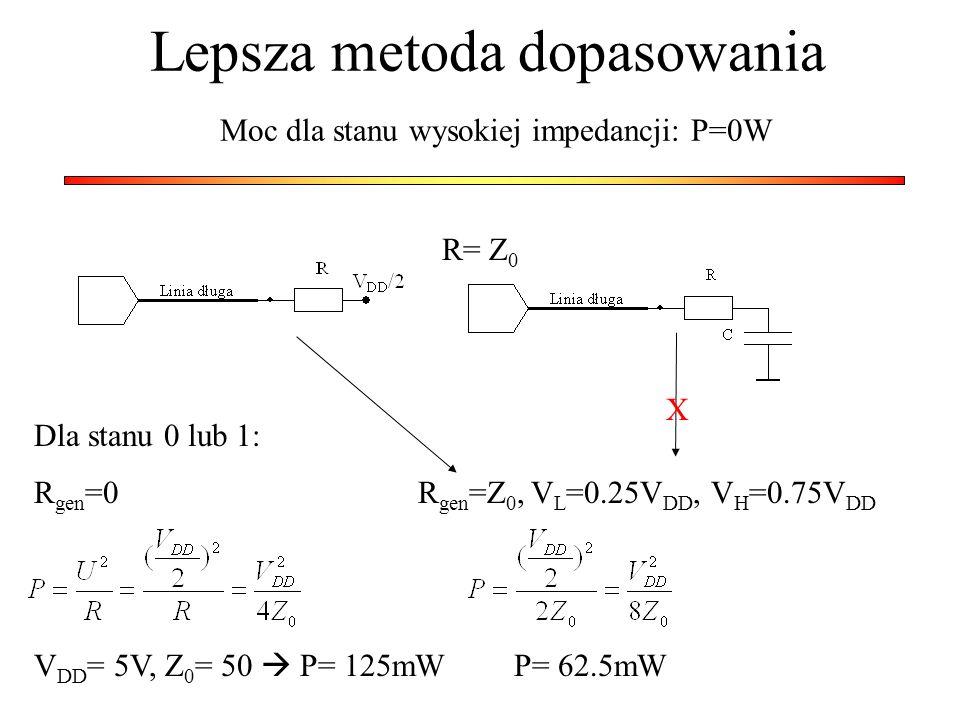 Lepsza metoda dopasowania Moc dla stanu wysokiej impedancji: P=0W