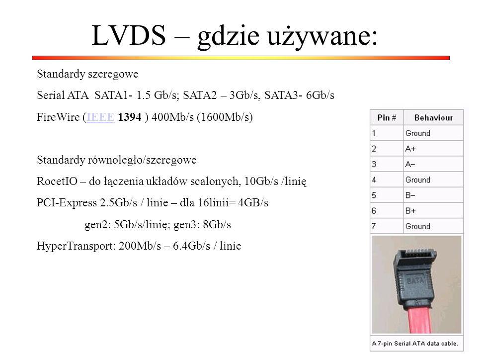 LVDS – gdzie używane: Standardy szeregowe