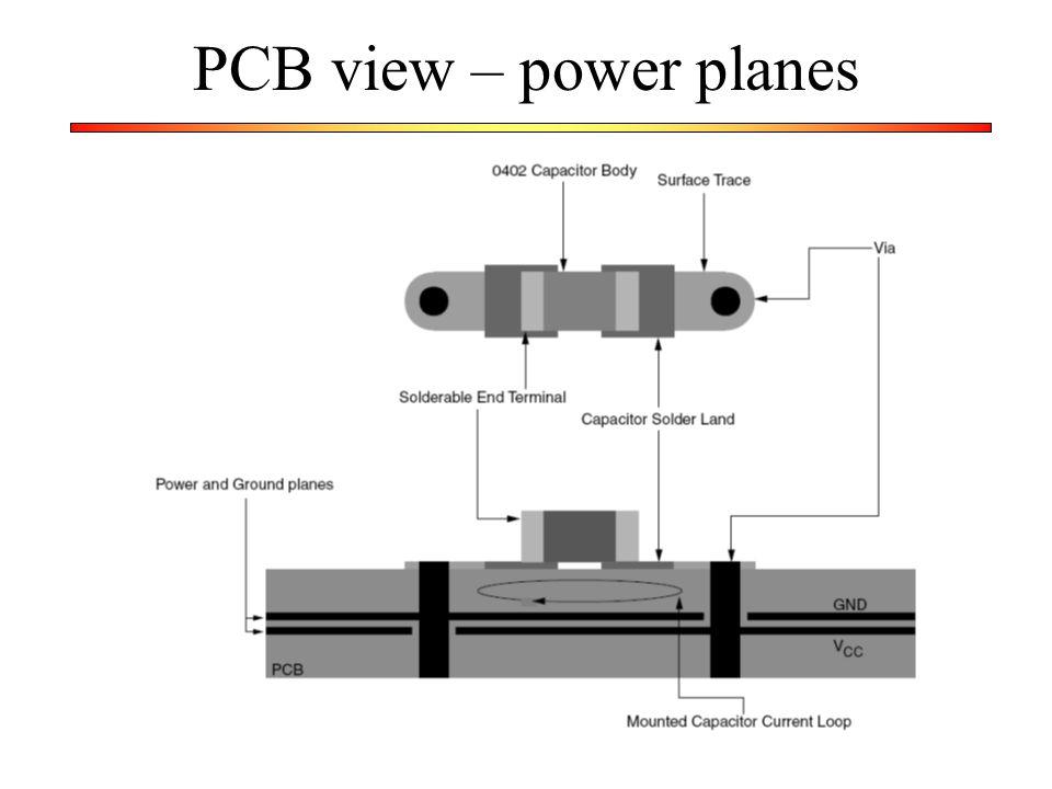 PCB view – power planes