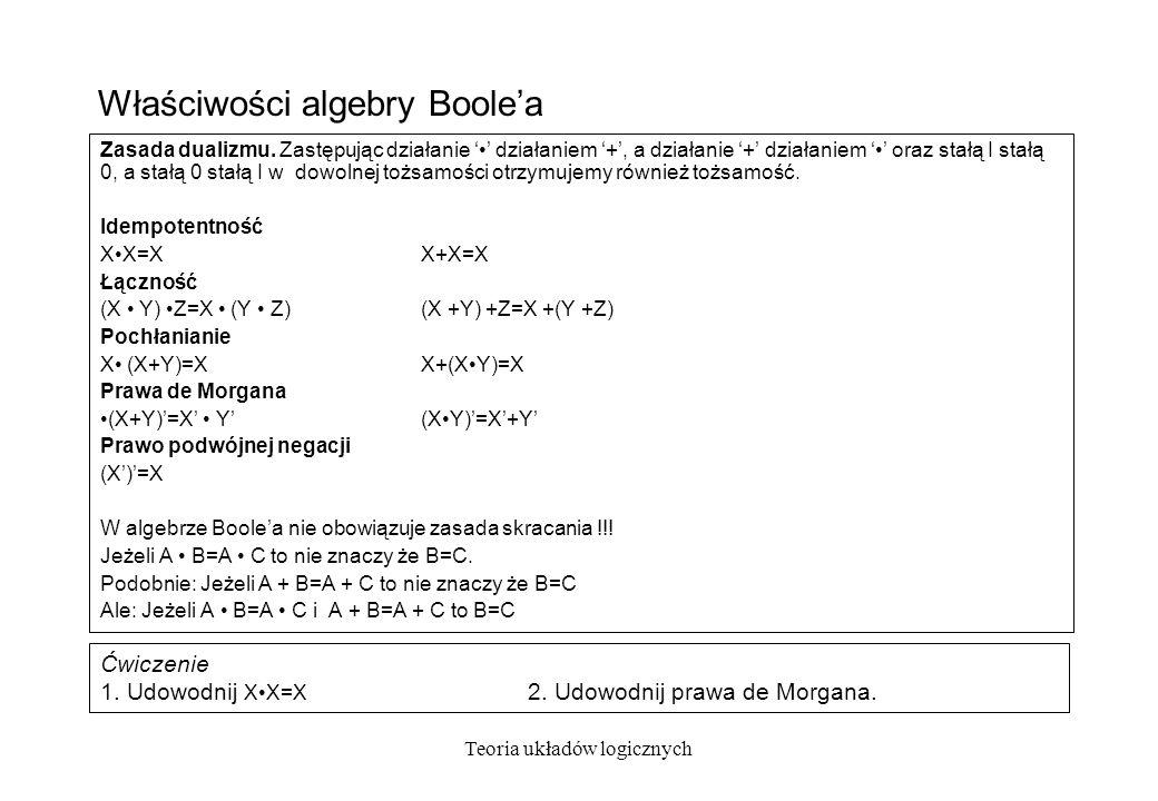 Właściwości algebry Boole'a