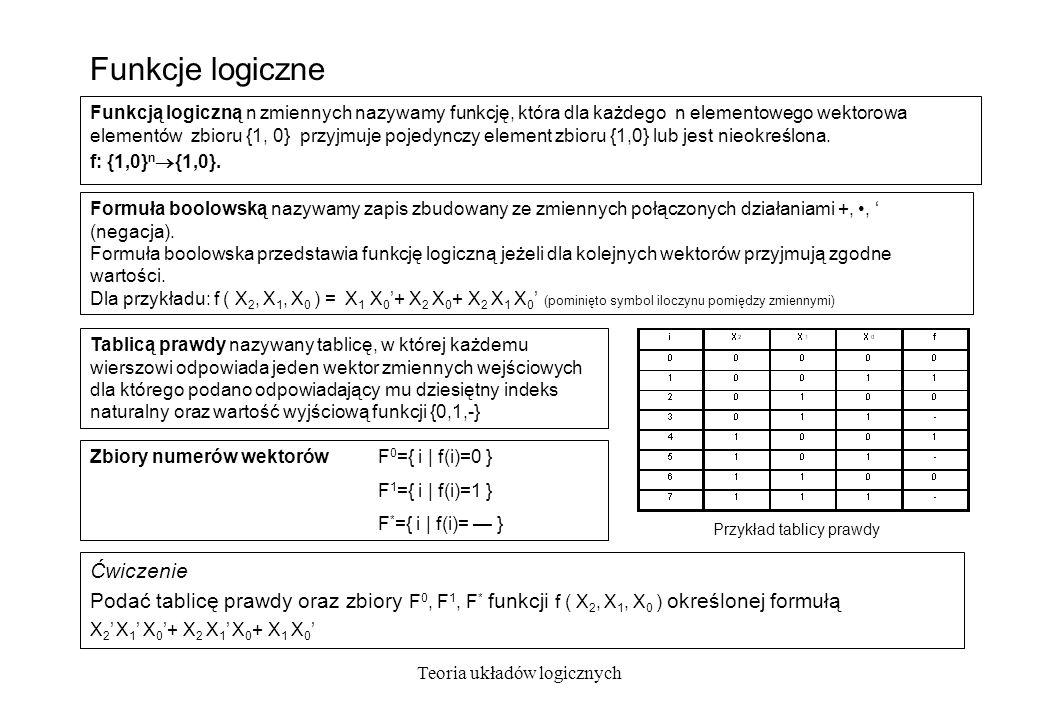 Funkcje logiczne Ćwiczenie