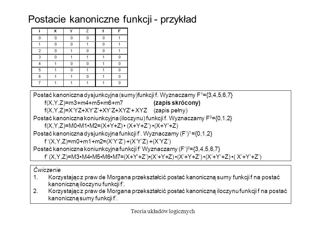 Postacie kanoniczne funkcji - przykład