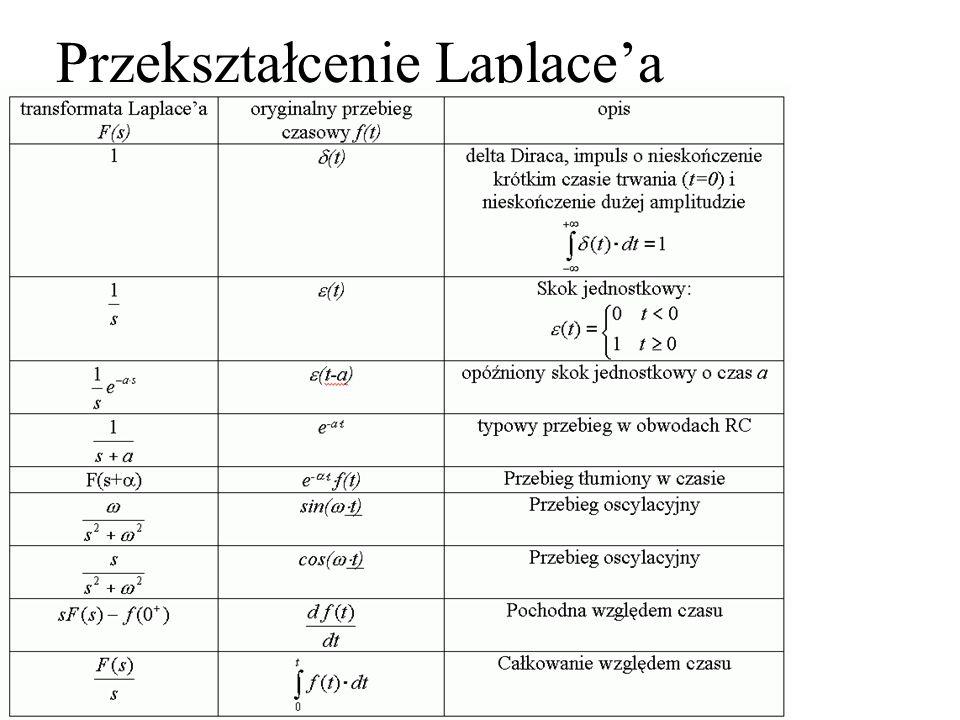 Przekształcenie Laplace'a