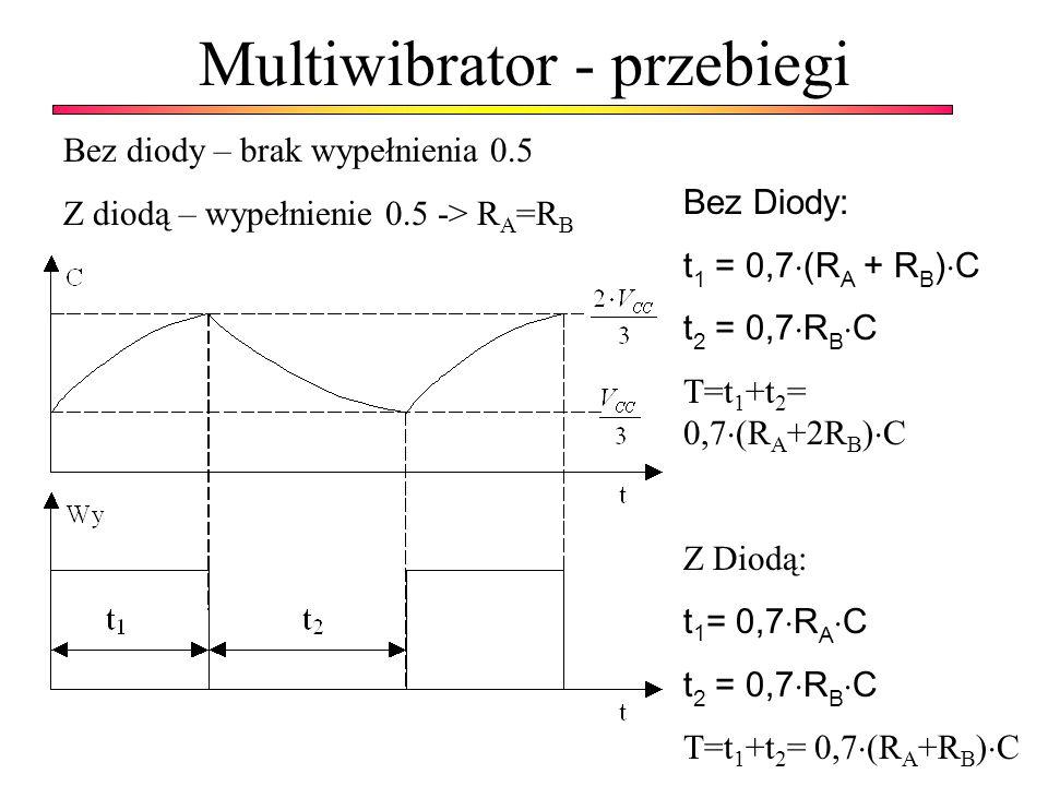 Multiwibrator - przebiegi