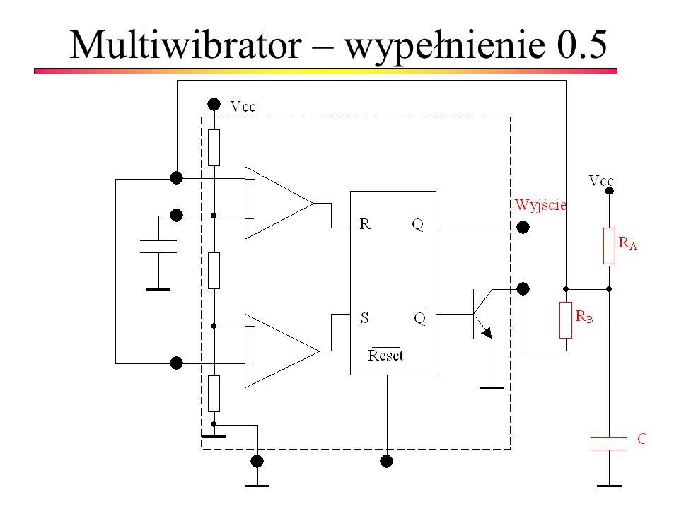 Multiwibrator – wypełnienie 0.5