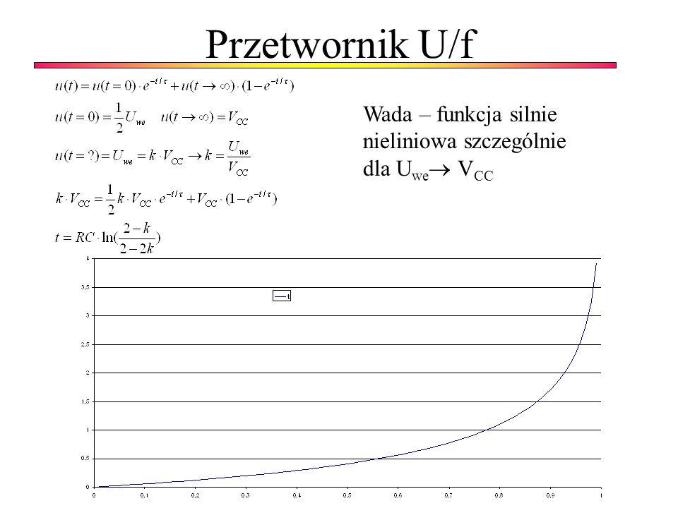Przetwornik U/f Wada – funkcja silnie nieliniowa szczególnie dla Uwe VCC