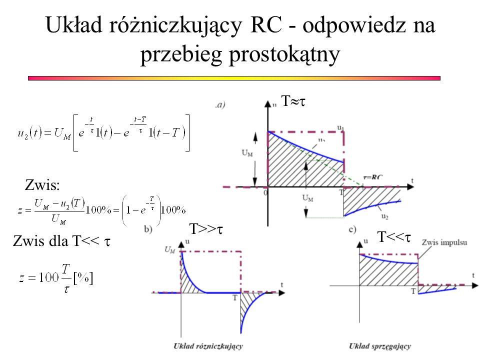 Układ różniczkujący RC - odpowiedz na przebieg prostokątny