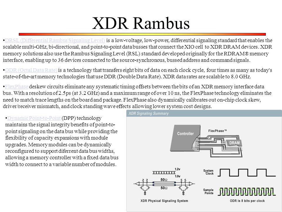 XDR Rambus