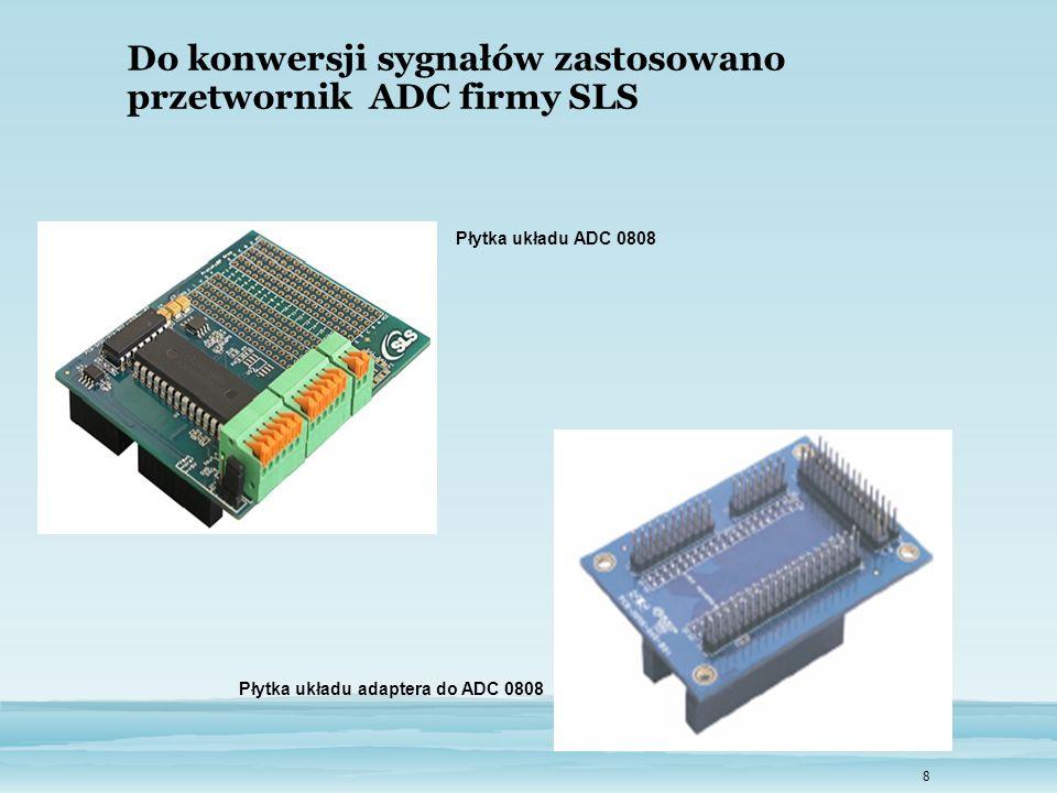 Do konwersji sygnałów zastosowano przetwornik ADC firmy SLS