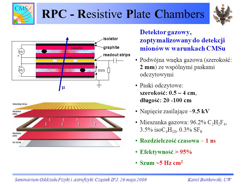 RPC - Resistive Plate Chambers