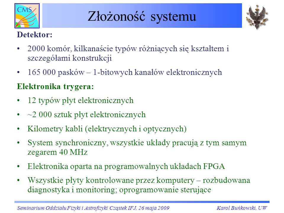 Złożoność systemu Detektor: