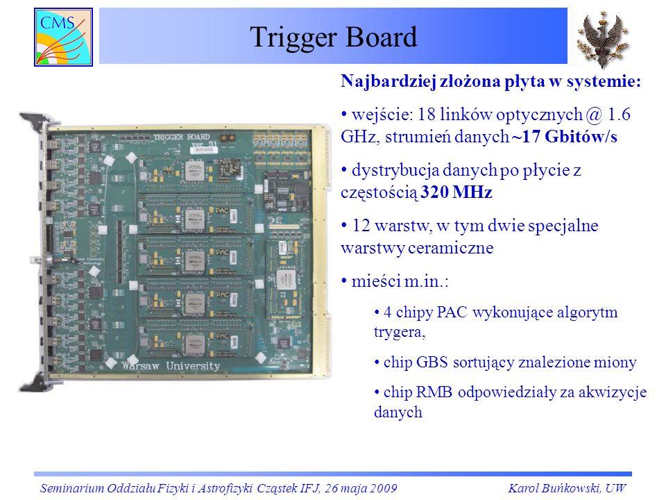 Trigger Board Najbardziej złożona płyta w systemie: