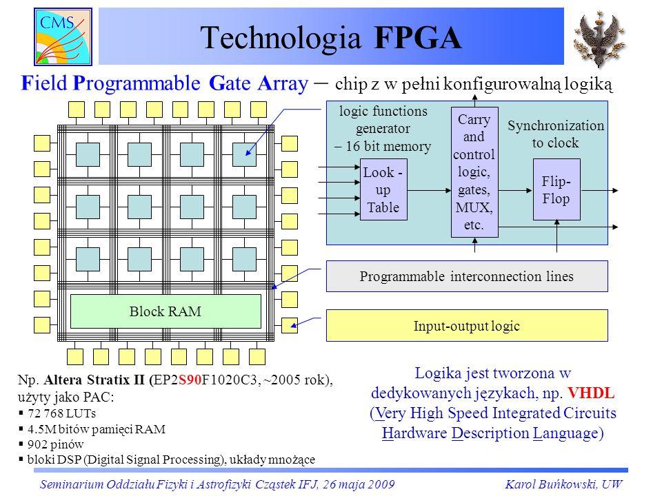 Technologia FPGAField Programmable Gate Array – chip z w pełni konfigurowalną logiką. logic functions generator.