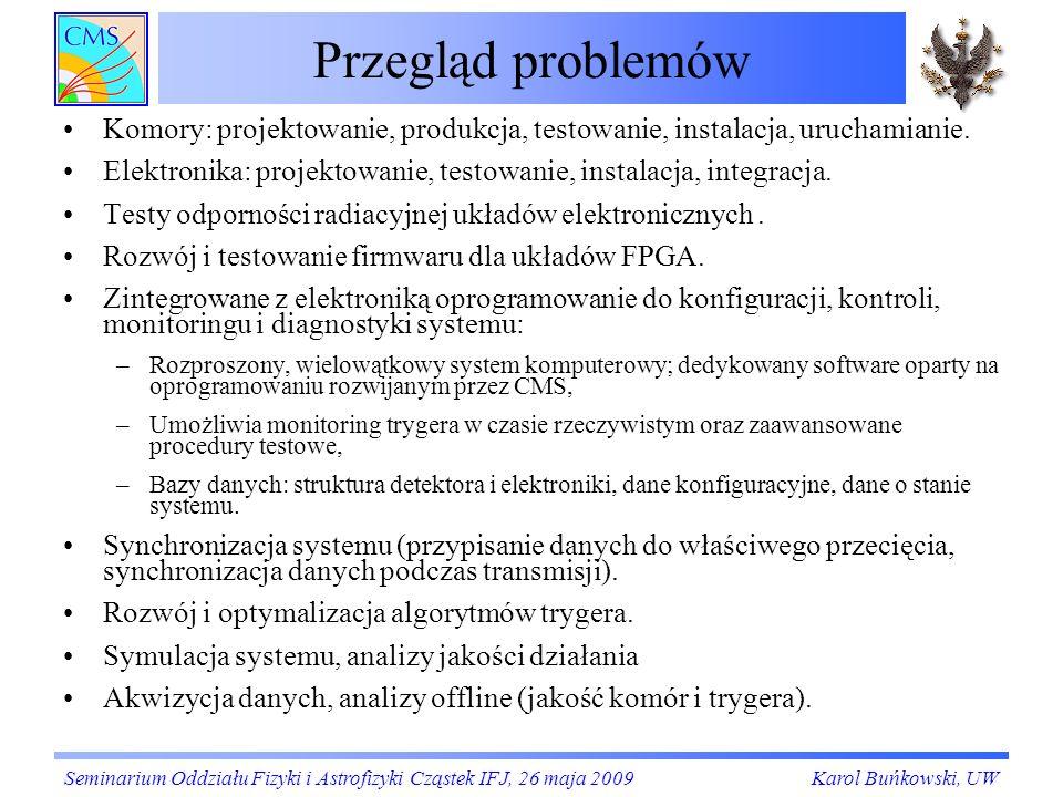 Przegląd problemówKomory: projektowanie, produkcja, testowanie, instalacja, uruchamianie.