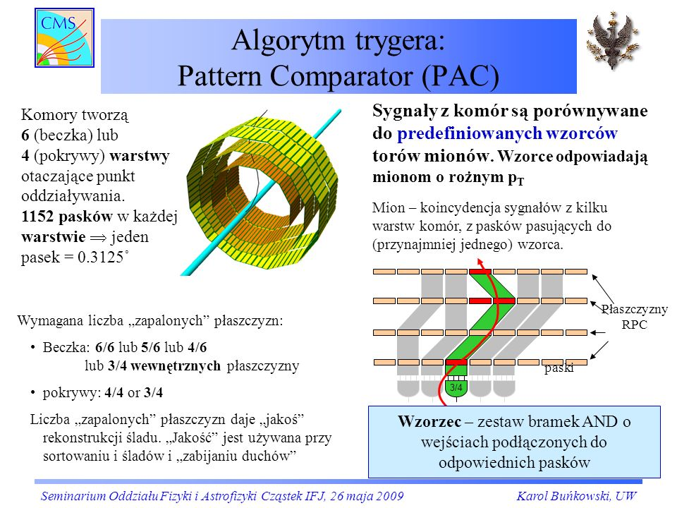 Algorytm trygera: Pattern Comparator (PAC)