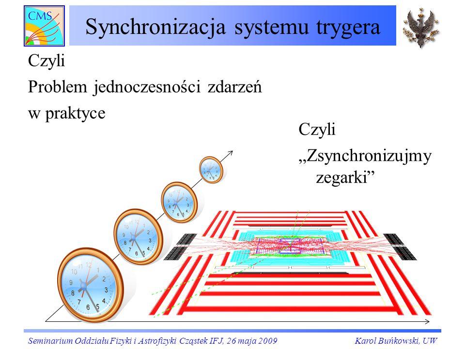 Synchronizacja systemu trygera