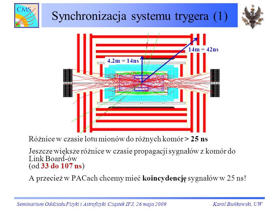 Synchronizacja systemu trygera (1)