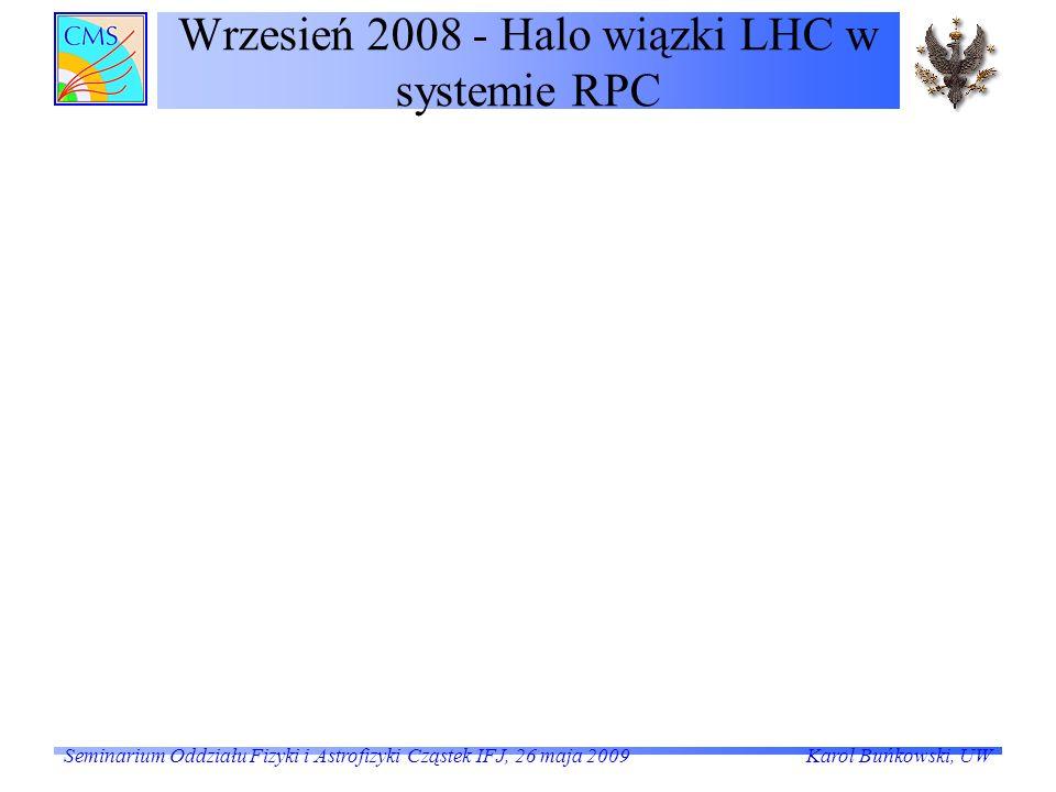 Wrzesień 2008 - Halo wiązki LHC w systemie RPC