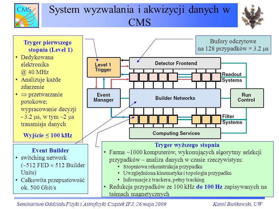 System wyzwalania i akwizycji danych w CMS