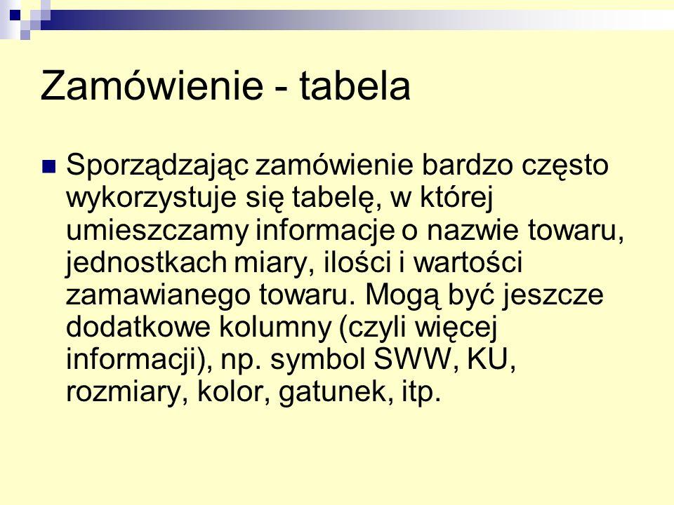 Zamówienie - tabela