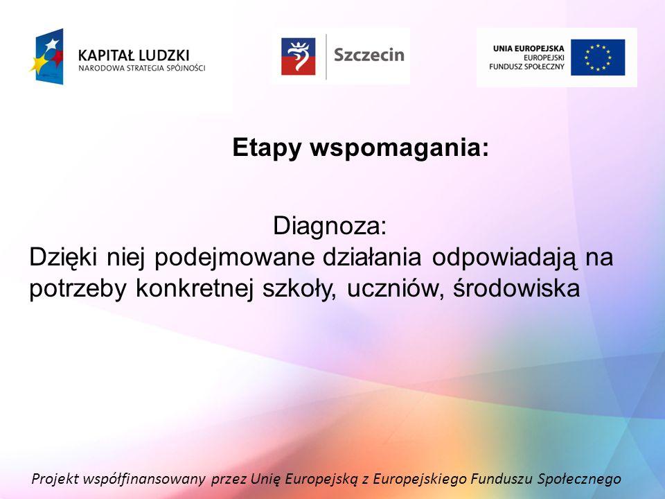 Etapy wspomagania: Diagnoza: