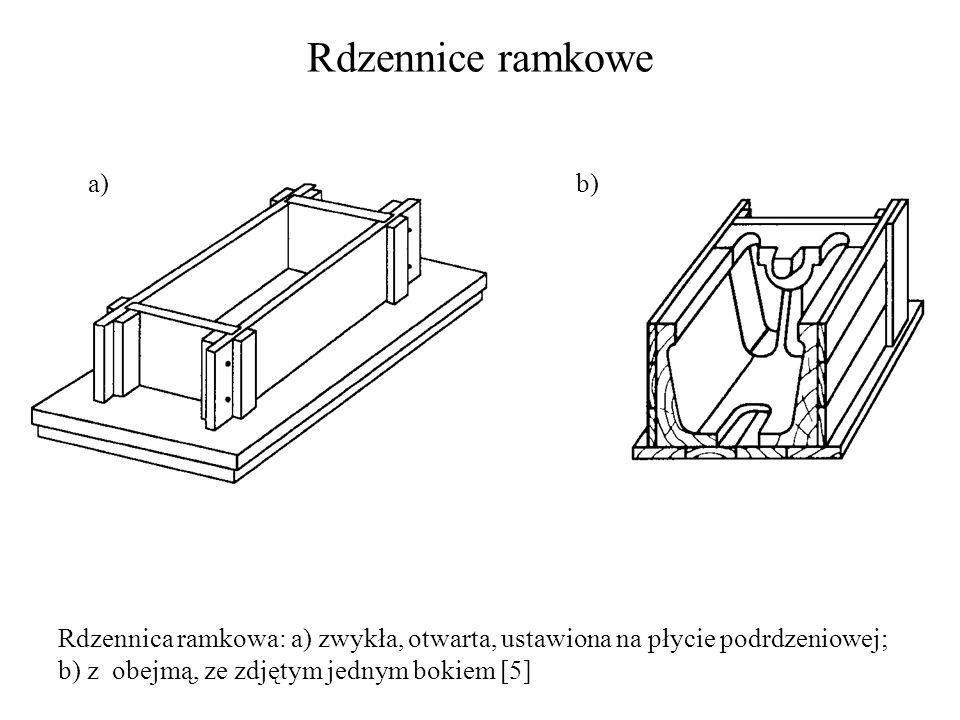 Rdzennice ramkowe a) b)