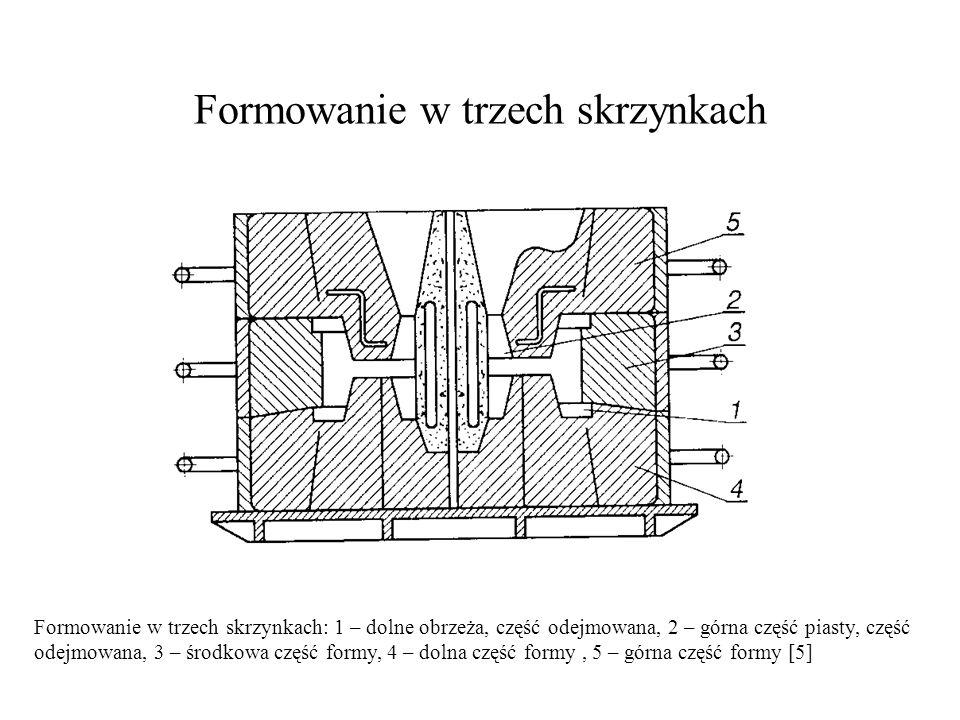 Formowanie w trzech skrzynkach